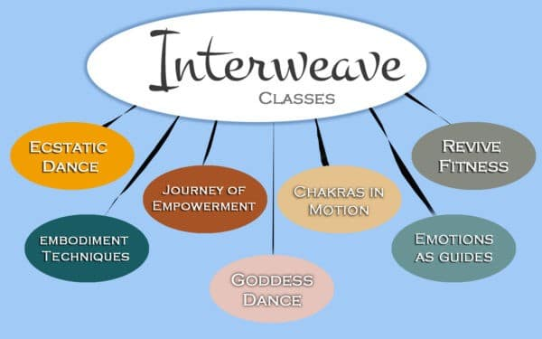 Classes page header